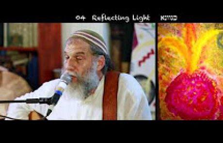 K'Gavna: A Kabbalistic Reading Following Kabbalat Shabbat